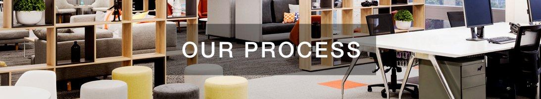 morphos services & process